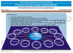23 - Processo de Intervenção Interdisciplinar